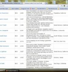 nannette-bosh-facebook-top-50-elite-worldwide-ranked-29